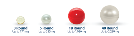 Softgel Shapes and Sizes
